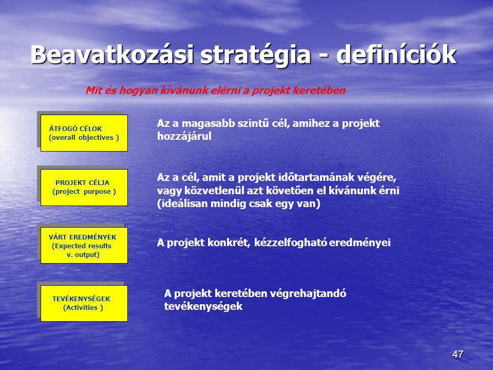 47 Beavatkozási stratégia - definíciók Mit és hogyan kívánunk elérni a projekt keretében Az a magasabb szintű cél, amihez a projekt hozzájárul Az a cé