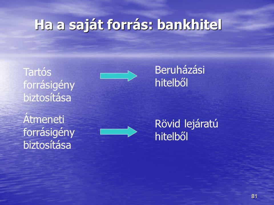 81 Ha a saját forrás: bankhitel Tartós forrásigény biztosítása Beruházási hitelből Átmeneti forrásigény biztosítása Rövid lejáratú hitelből