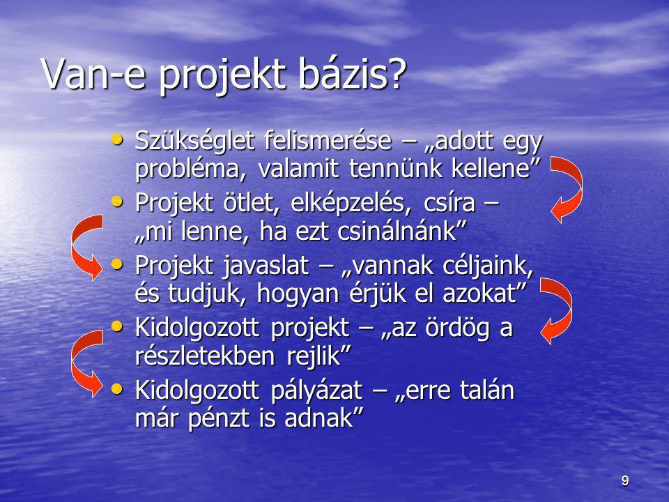 """9 • Szükséglet felismerése – """"adott egy probléma, valamit tennünk kellene"""" • Projekt ötlet, elképzelés, csíra – """"mi lenne, ha ezt csinálnánk"""" • Projek"""