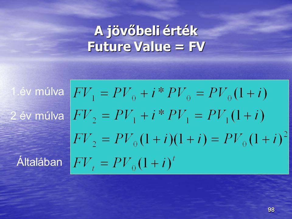 98 A jövőbeli érték Future Value = FV 1.év múlva 2 év múlva Általában