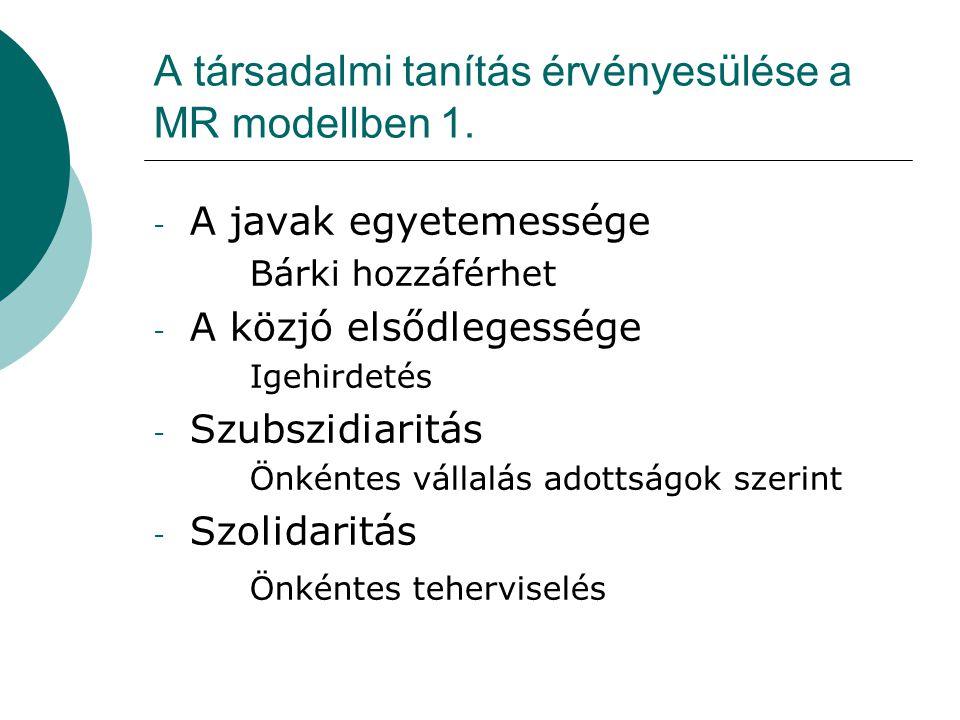A társadalmi tanítás érvényesülése a MR modellben 1.