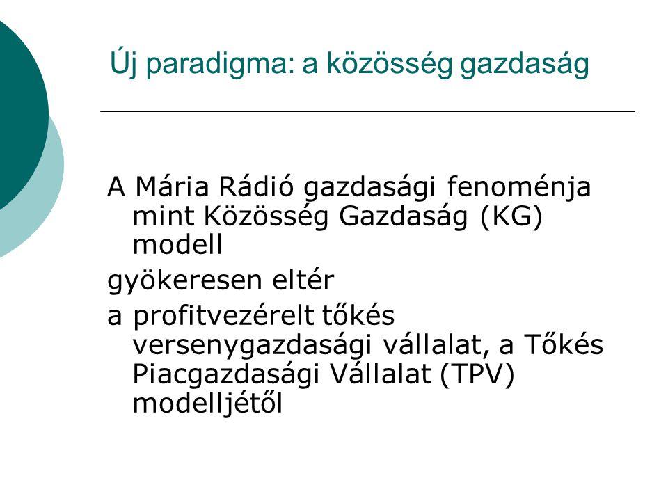 Új paradigma: a közösség gazdaság A Mária Rádió gazdasági fenoménja mint Közösség Gazdaság (KG) modell gyökeresen eltér a profitvezérelt tőkés versenygazdasági vállalat, a Tőkés Piacgazdasági Vállalat (TPV) modelljétől