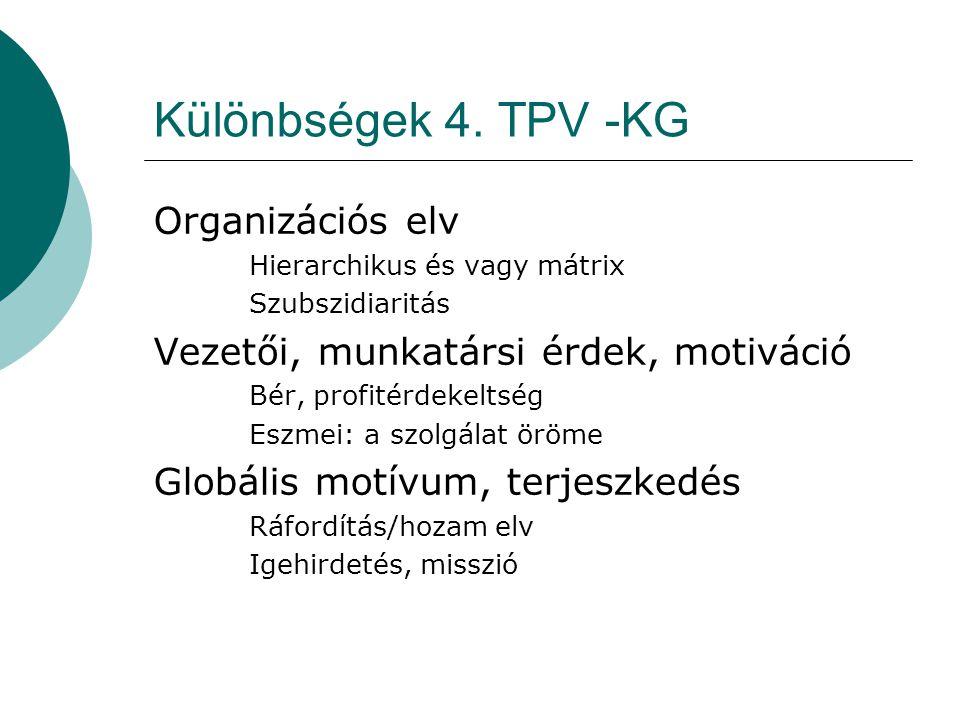 Különbségek 4. TPV -KG Organizációs elv Hierarchikus és vagy mátrix Szubszidiaritás Vezetői, munkatársi érdek, motiváció Bér, profitérdekeltség Eszmei