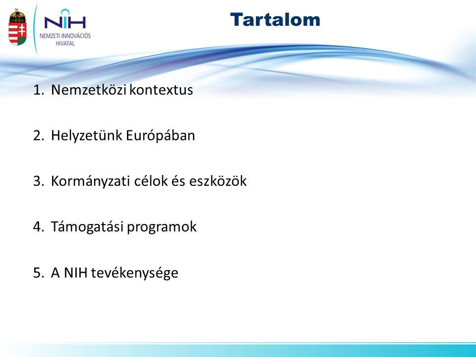 Tartalom 1.Nemzetközi kontextus 2.Helyzetünk Európában 3.Kormányzati célok és eszközök 4.Támogatási programok 5.A NIH tevékenysége