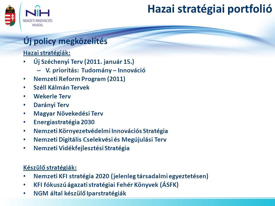 Hazai stratégiai portfolió Új policy megközelítés Hazai stratégiák: • Új Széchenyi Terv (2011.