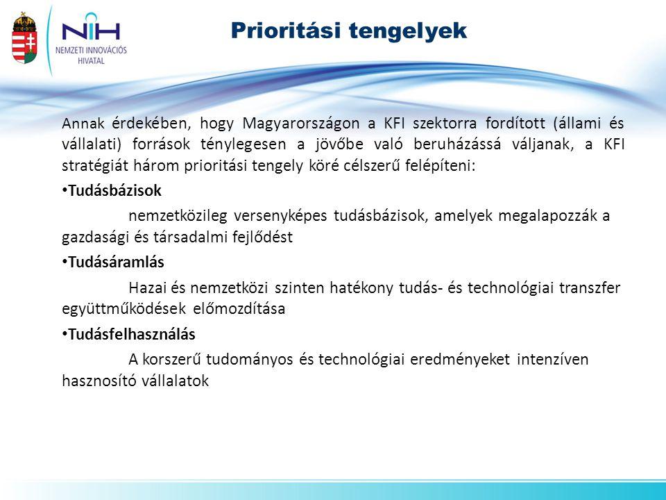 Prioritási tengelyek Annak érdekében, hogy Magyarországon a KFI szektorra fordított (állami és vállalati) források ténylegesen a jövőbe való beruházássá váljanak, a KFI stratégiát három prioritási tengely köré célszerű felépíteni: • Tudásbázisok nemzetközileg versenyképes tudásbázisok, amelyek megalapozzák a gazdasági és társadalmi fejlődést • Tudásáramlás Hazai és nemzetközi szinten hatékony tudás- és technológiai transzfer együttműködések előmozdítása • Tudásfelhasználás A korszerű tudományos és technológiai eredményeket intenzíven hasznosító vállalatok