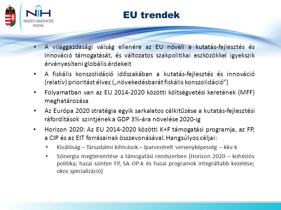 """EU trendek • A világgazdasági válság ellenére az EU növeli a kutatás-fejlesztés és innováció támogatását, és változatos szakpolitikai eszközökkel igyekszik érvényesíteni globális érdekeit • A fiskális konszolidáció időszakában a kutatás-fejlesztés és innováció (relatív) prioritást élvez (""""növekedésbarát fiskális konszolidáció ) • Folyamatban van az EU 2014-2020 közötti költségvetési keretének (MFF) meghatározása • Az Európa 2020 stratégia egyik sarkalatos célkitűzése a kutatás-fejlesztési ráfordítások szintjének a GDP 3%-ára növelése 2020-ig • Horizon 2020: Az EU 2014-2020 közötti K+F támogatási programja, az FP, a CIP és az EIT forrásainak összevonásával."""