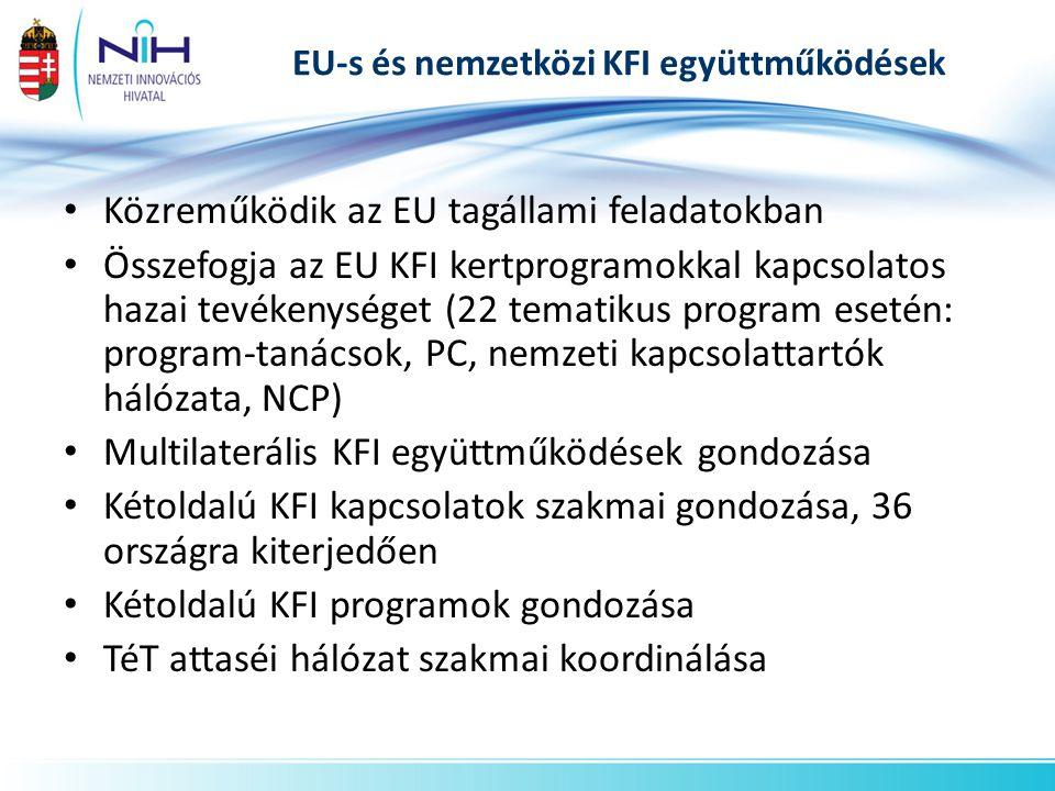 EU-s és nemzetközi KFI együttműködések • Közreműködik az EU tagállami feladatokban • Összefogja az EU KFI kertprogramokkal kapcsolatos hazai tevékenységet (22 tematikus program esetén: program-tanácsok, PC, nemzeti kapcsolattartók hálózata, NCP) • Multilaterális KFI együttműködések gondozása • Kétoldalú KFI kapcsolatok szakmai gondozása, 36 országra kiterjedően • Kétoldalú KFI programok gondozása • TéT attaséi hálózat szakmai koordinálása