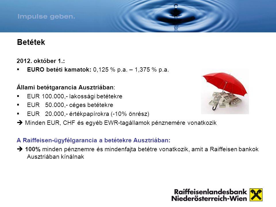 Betétek 2012. október 1.:  EURO betéti kamatok: 0,125 % p.a. – 1,375 % p.a. Állami betétgarancia Ausztriában:  EUR 100.000,- lakossági betétekre  E