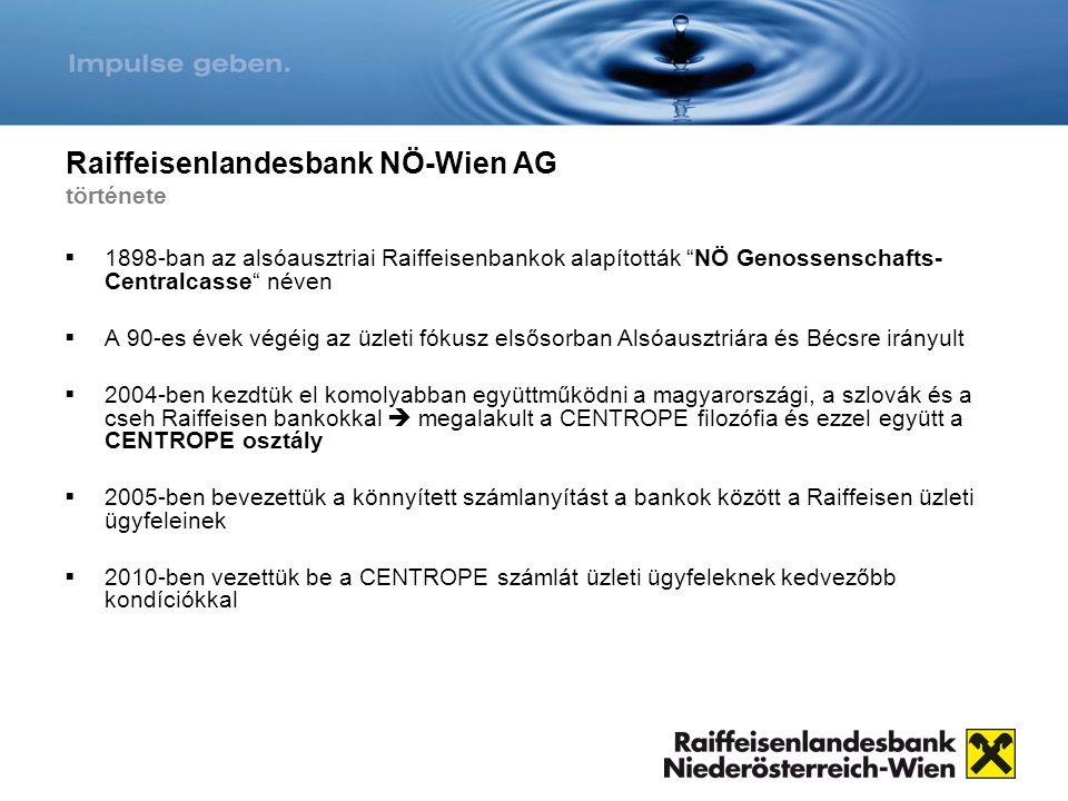 """Raiffeisenlandesbank NÖ-Wien AG története  1898-ban az alsóausztriai Raiffeisenbankok alapították """"NÖ Genossenschafts- Centralcasse"""" néven  A 90-es"""