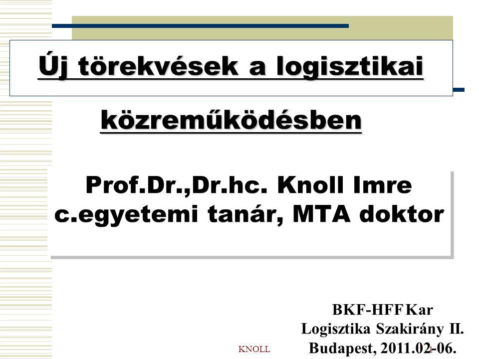 KNOLL 1 Prof.Dr.,Dr.hc.