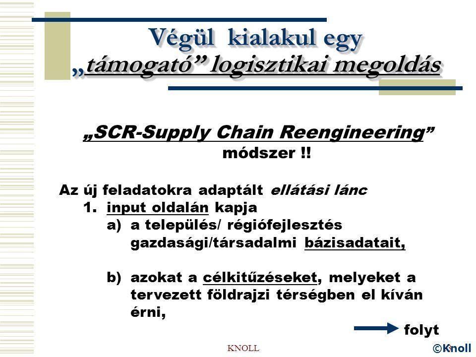 """KNOLL13 Végül kialakul egy """"támogató logisztikai megoldás """"SCR-Supply Chain Reengineering módszer !."""