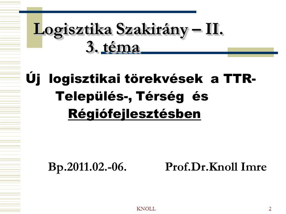 KNOLL2 Logisztika Szakirány – II. 3.