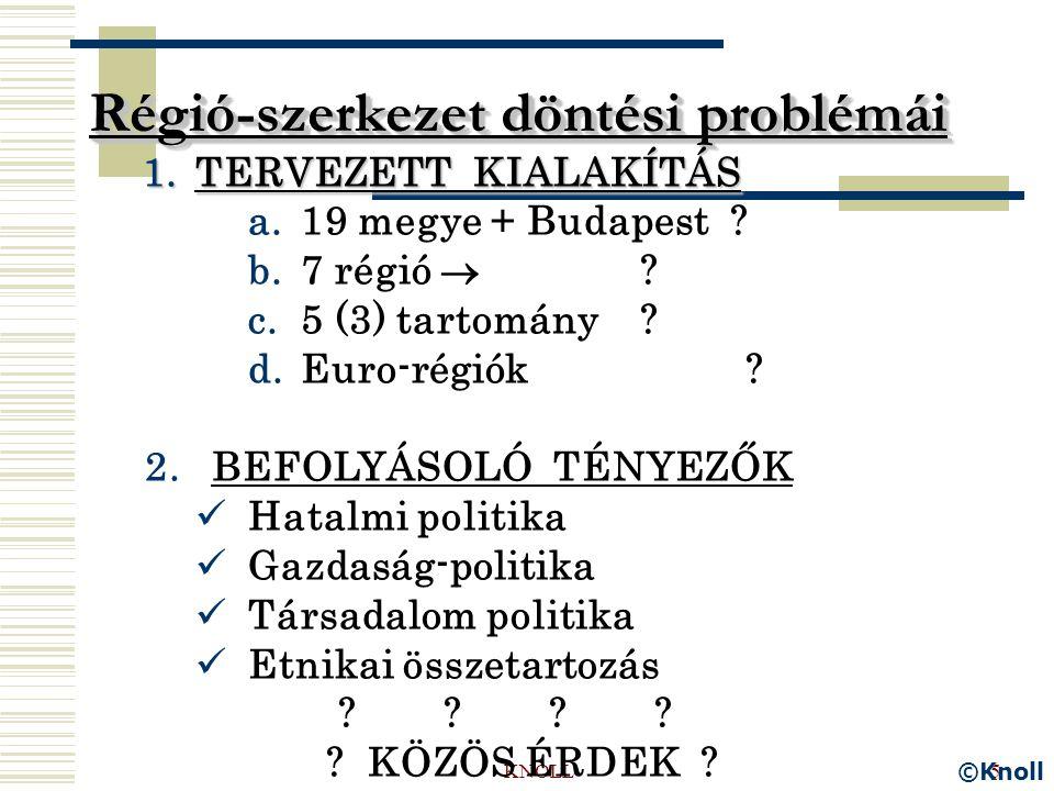 KNOLL5 Régió-szerkezet döntési problémái 1.TERVEZETT KIALAKÍTÁS a.19 megye + Budapest .