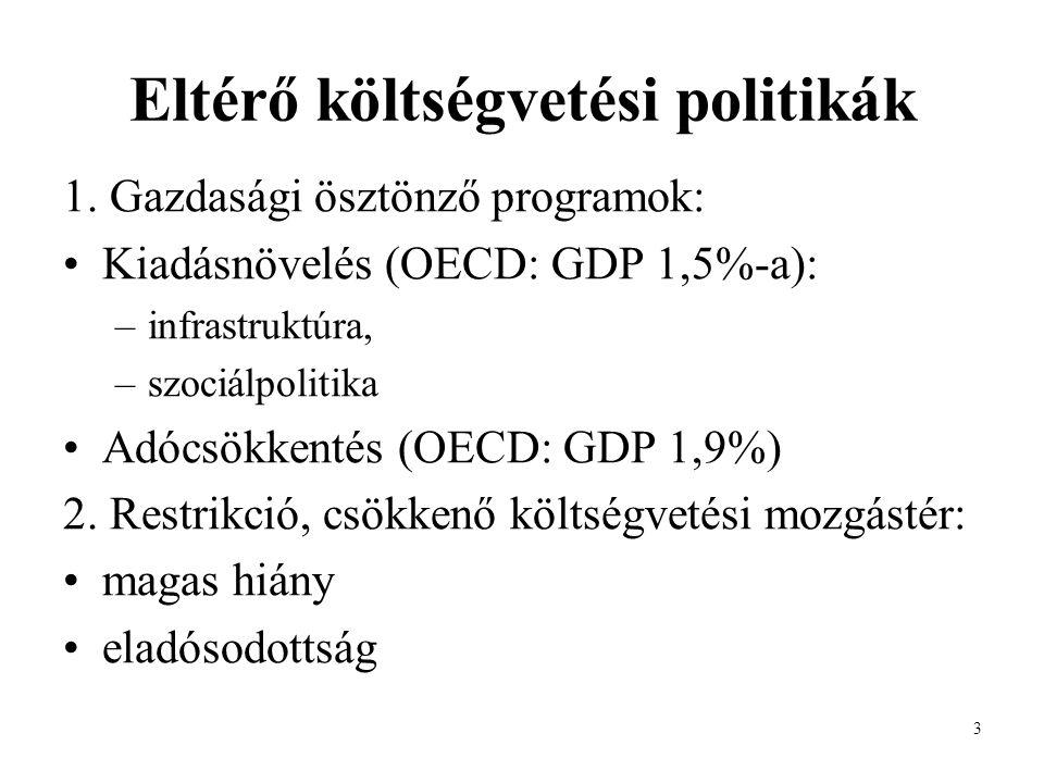 3 Eltérő költségvetési politikák 1.