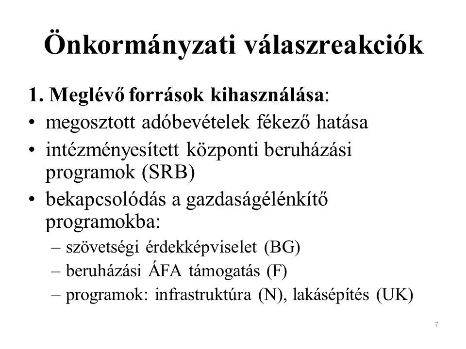 7 Önkormányzati válaszreakciók 1.