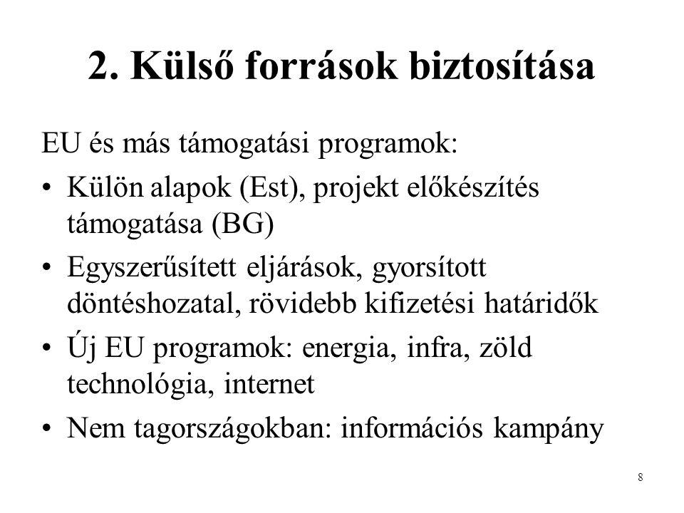8 2. Külső források biztosítása EU és más támogatási programok: •Külön alapok (Est), projekt előkészítés támogatása (BG) •Egyszerűsített eljárások, gy