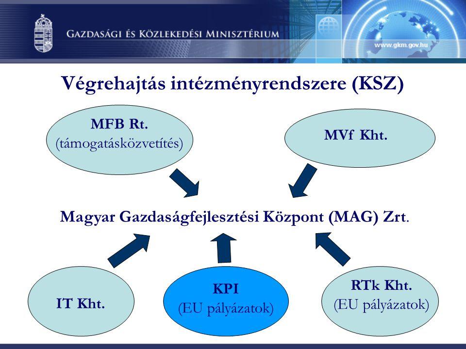 A Gazdaságfejlesztési OP prioritásai Prioritások: •K+F és innováció a versenyképességért •A vállalkozások (kiemelten KKV-k) komplex fejlesztése •A modern üzleti környezet erősítése •JEREMIE típusú pénzügyi eszközök Általánosan elszámolható költségként kezelt területek: •Infokommunikációs technológia és szolgáltatások fejlesztés •Vállalati humánerőforrás fejlesztése (üzleti, piacfejlesztési tanácsadás)