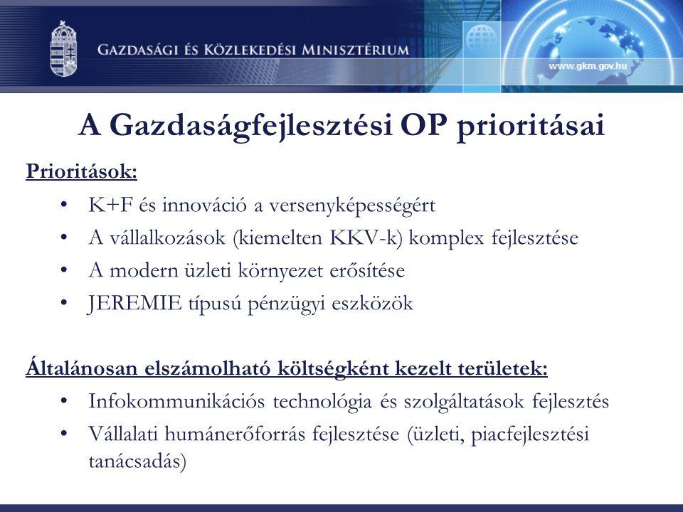 K+F+I támogatások speciális szabályai •Notifikációs rendelet elfogadása legkorábban nyárra várható –Támogatható tevékenységek köre a K+F keretszabály alapján •Elszámolható költségek része –Munkabér és közterhei, természetes személy megbízási díja –Iparjogvédelemmel kapcsolatban felmerülő költségek –ESZA keresztfinanszírozás lehetősége (prioritásszinten 10%-ig) –Infrastruktúra fejlesztés nem (kivéve: IKT; ill.