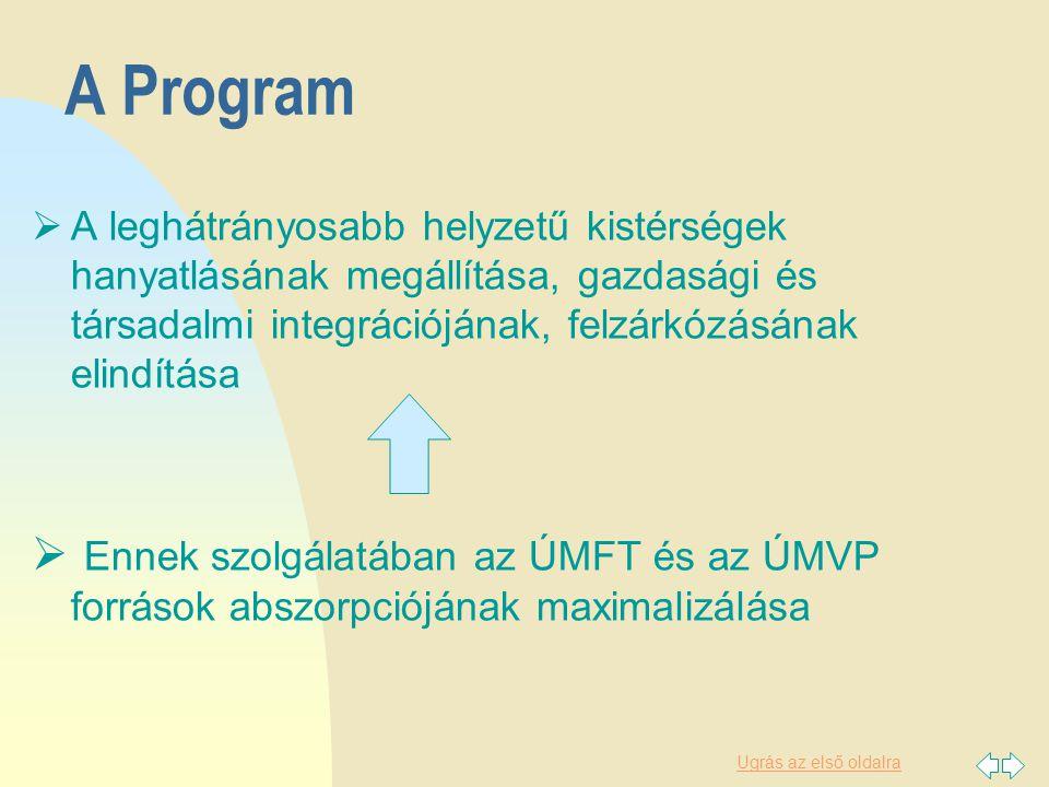 Ugrás az első oldalra A Program  A leghátrányosabb helyzetű kistérségek hanyatlásának megállítása, gazdasági és társadalmi integrációjának, felzárkózásának elindítása  Ennek szolgálatában az ÚMFT és az ÚMVP források abszorpciójának maximalizálása