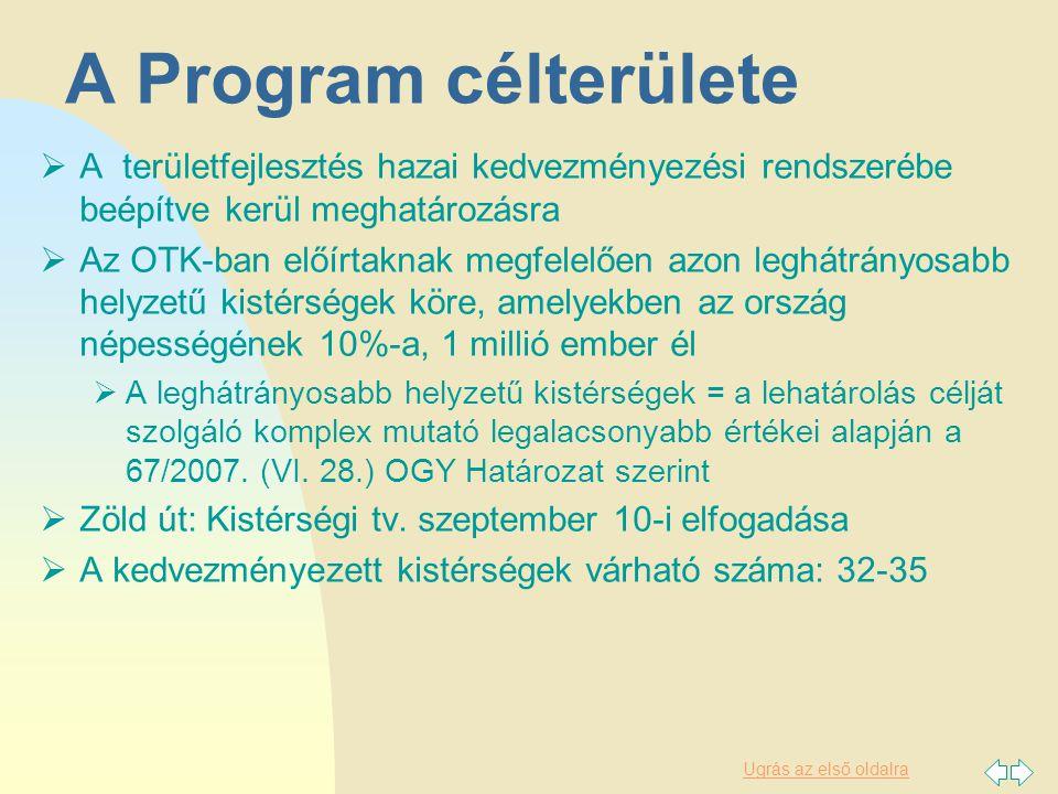 Ugrás az első oldalra A Program célterülete  A területfejlesztés hazai kedvezményezési rendszerébe beépítve kerül meghatározásra  Az OTK-ban előírtaknak megfelelően azon leghátrányosabb helyzetű kistérségek köre, amelyekben az ország népességének 10%-a, 1 millió ember él  A leghátrányosabb helyzetű kistérségek = a lehatárolás célját szolgáló komplex mutató legalacsonyabb értékei alapján a 67/2007.