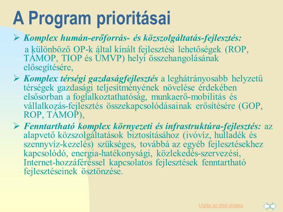 Ugrás az első oldalra A Program prioritásai  Komplex humán-erőforrás- és közszolgáltatás-fejlesztés: a különböző OP-k által kínált fejlesztési lehetőségek (ROP, TÁMOP, TIOP és ÚMVP) helyi összehangolásának elősegítésére,  Komplex térségi gazdaságfejlesztés a leghátrányosabb helyzetű térségek gazdasági teljesítményének növelése érdekében elsősorban a foglalkoztathatóság, munkaerő-mobilitás és vállalkozás-fejlesztés összekapcsolódásainak erősítésére (GOP, ROP, TÁMOP),  Fenntartható komplex környezeti és infrastruktúra-fejlesztés: az alapvető közszolgáltatások biztosításához (ivóvíz, hulladék és szennyvíz-kezelés) szükséges, továbbá az egyéb fejlesztésekhez kapcsolódó, energia-hatékonysági, közlekedés-szervezési, Internet-hozzáféréssel kapcsolatos fejlesztések fenntartható fejlesztéseinek ösztönzése.