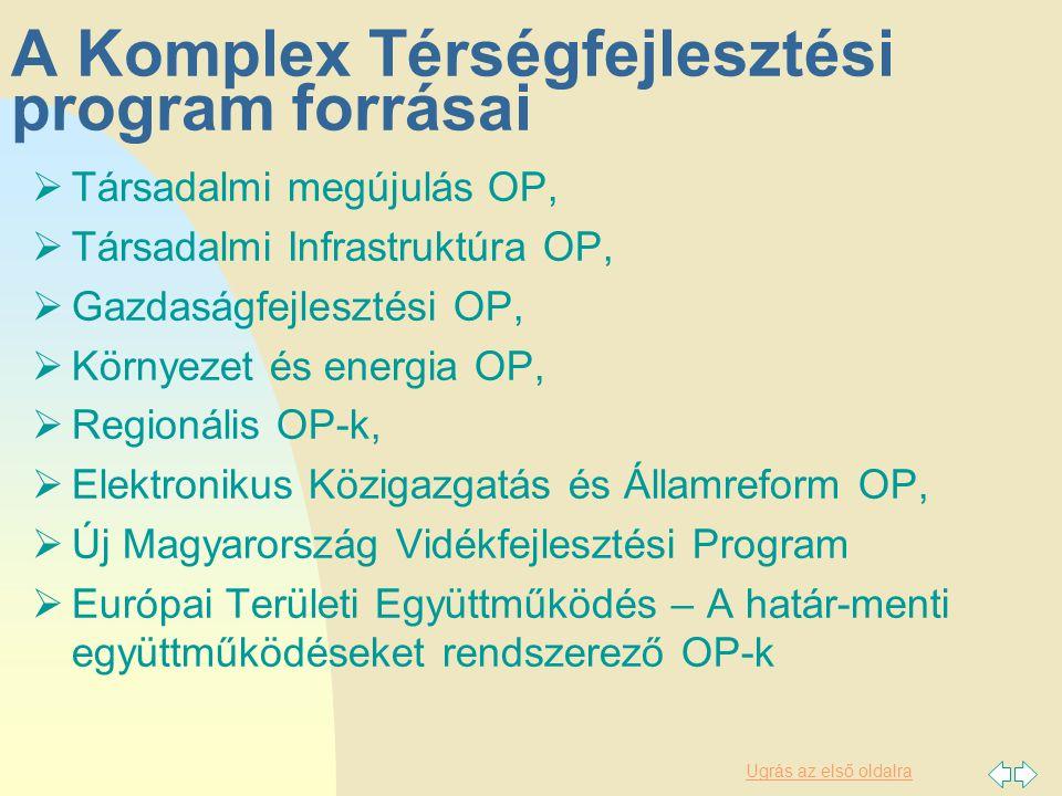Ugrás az első oldalra A Komplex Térségfejlesztési program forrásai  Társadalmi megújulás OP,  Társadalmi Infrastruktúra OP,  Gazdaságfejlesztési OP,  Környezet és energia OP,  Regionális OP-k,  Elektronikus Közigazgatás és Államreform OP,  Új Magyarország Vidékfejlesztési Program  Európai Területi Együttműködés – A határ-menti együttműködéseket rendszerező OP-k
