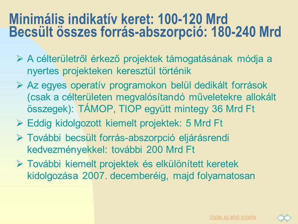 Ugrás az első oldalra Minimális indikatív keret: 100-120 Mrd Becsült összes forrás-abszorpció: 180-240 Mrd  A célterületről érkező projektek támogatásának módja a nyertes projekteken keresztül történik  Az egyes operatív programokon belül dedikált források (csak a célterületen megvalósítandó műveletekre allokált összegek): TÁMOP, TIOP együtt mintegy 36 Mrd Ft  Eddig kidolgozott kiemelt projektek: 5 Mrd Ft  További becsült forrás-abszorpció eljárásrendi kedvezményekkel: további 200 Mrd Ft  További kiemelt projektek és elkülönített keretek kidolgozása 2007.