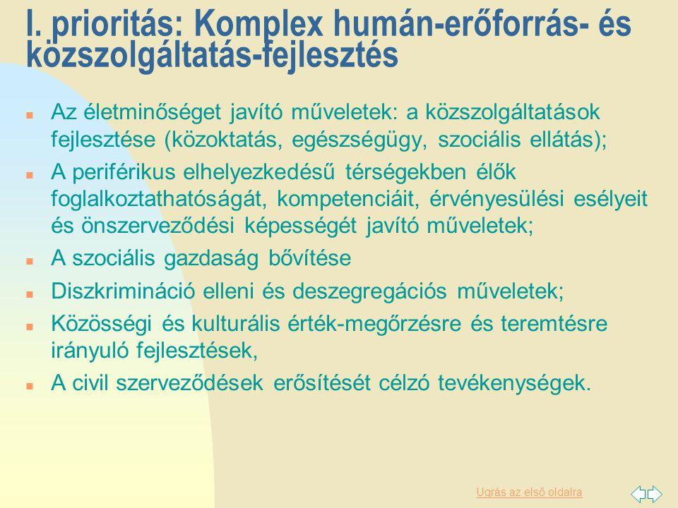 Ugrás az első oldalra I. prioritás: Komplex humán-erőforrás- és közszolgáltatás-fejlesztés n Az életminőséget javító műveletek: a közszolgáltatások fe