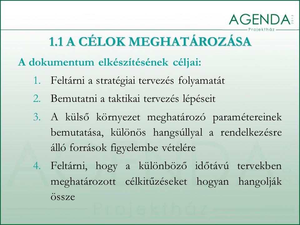 1.1 A CÉLOK MEGHATÁROZÁSA A dokumentum elkészítésének céljai: 1.Feltárni a stratégiai tervezés folyamatát 2.Bemutatni a taktikai tervezés lépéseit 3.A