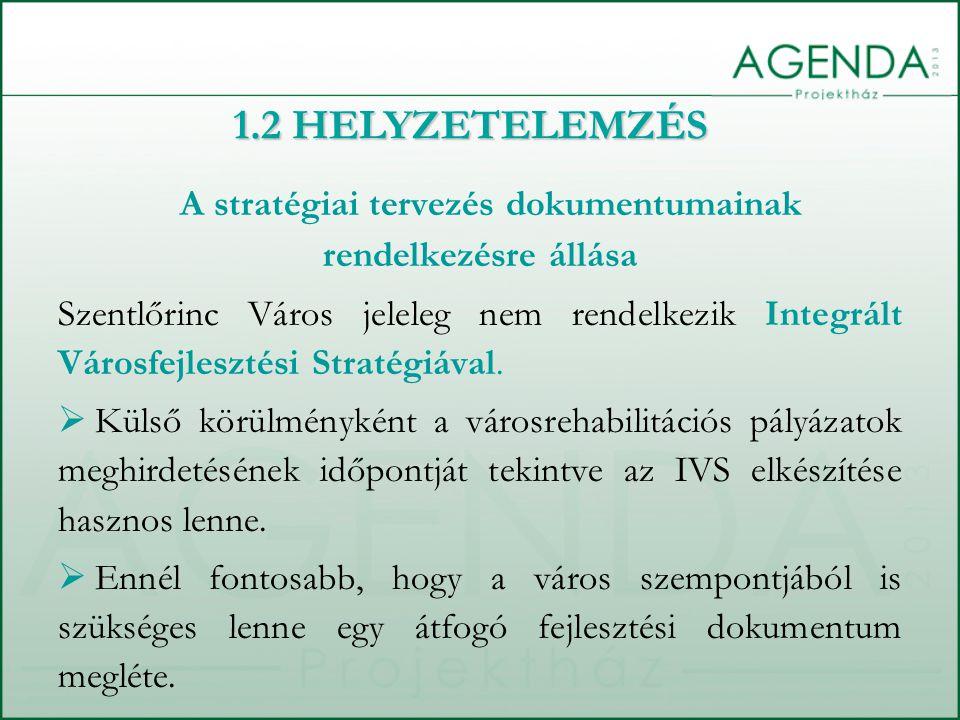 A stratégiai tervezés dokumentumainak rendelkezésre állása Szentlőrinc Város jeleleg nem rendelkezik Integrált Városfejlesztési Stratégiával.  Külső