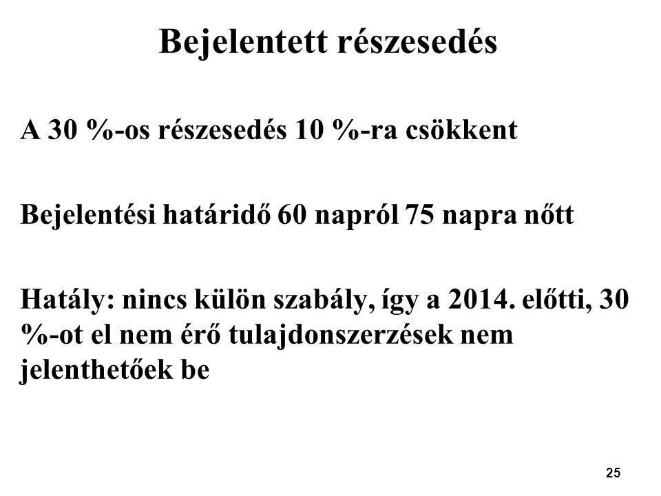 25 Bejelentett részesedés A 30 %-os részesedés 10 %-ra csökkent Bejelentési határidő 60 napról 75 napra nőtt Hatály: nincs külön szabály, így a 2014.