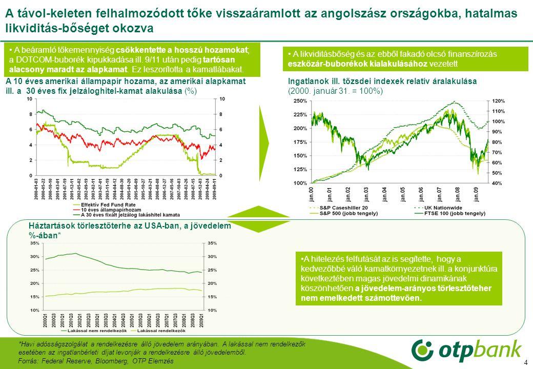 A gazdasági válság globális okai A válság kitörése és szakaszai A jelenlegi helyzet, várható kilábalás és kockázatok A válság régiós és hazai vonatkozásai A gazdasági válság kiváltó okai, állomásai, lefolyása és a kilábalás első jelei Az OTP Bank magyar gazdasági prognózisa 2010.