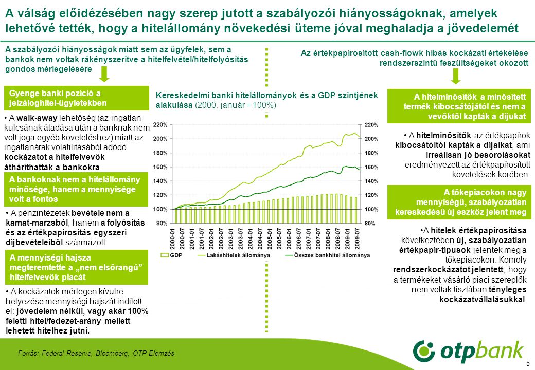 26 A mostani fiskális program fenntartható és sikeres lehet, a deficit tartósan alacsony maradhat, az államadósság pedig már 2010 után csökkenhet Forrás: Miniszterelnöki Hivatal, Európai Bizottság, OTP Elemzés • A kormányzati kiigazító csomag a 2002-es program minden hibás elemét visszavonja.