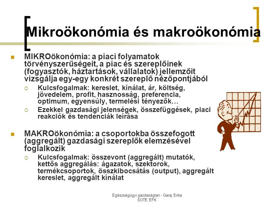 Egészségügyi gazdaságtan - Garaj Erika SOTE EFK Mikroökonómia és makroökonómia  MIKROökonómia: a piaci folyamatok törvényszerűségeit, a piac és szereplőinek (fogyasztók, háztartások, vállalatok) jellemzőit vizsgálja egy-egy konkrét szereplő nézőpontjából  Kulcsfogalmak: kereslet, kínálat, ár, költség, jövedelem, profit, hasznosság, preferencia, optimum, egyensúly, termelési tényezők…  Ezekkel gazdasági jelenségek, összefüggések, piaci reakciók és tendenciák leírása  MAKROökonómia: a csoportokba összefogott (aggregált) gazdasági szereplők elemzésével foglalkozik  Kulcsfogalmak: összevont (aggregált) mutatók, kettős aggregálás: ágazatok, szektorok, termékcsoportok, összkibocsátás (output), aggregált kereslet, aggregált kínálat