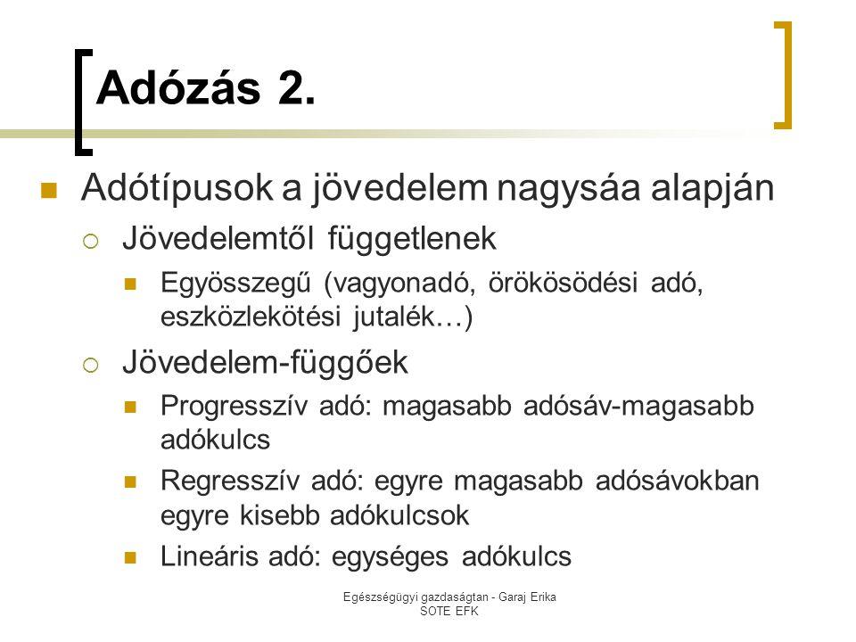 Egészségügyi gazdaságtan - Garaj Erika SOTE EFK Adózás 2.