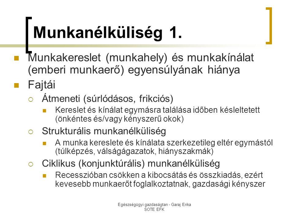 Egészségügyi gazdaságtan - Garaj Erika SOTE EFK Munkanélküliség 1.  Munkakereslet (munkahely) és munkakínálat (emberi munkaerő) egyensúlyának hiánya