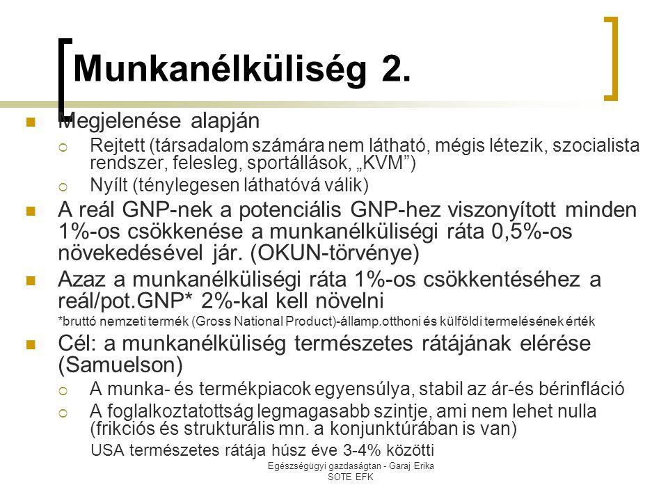 Egészségügyi gazdaságtan - Garaj Erika SOTE EFK Munkanélküliség 2.  Megjelenése alapján  Rejtett (társadalom számára nem látható, mégis létezik, szo
