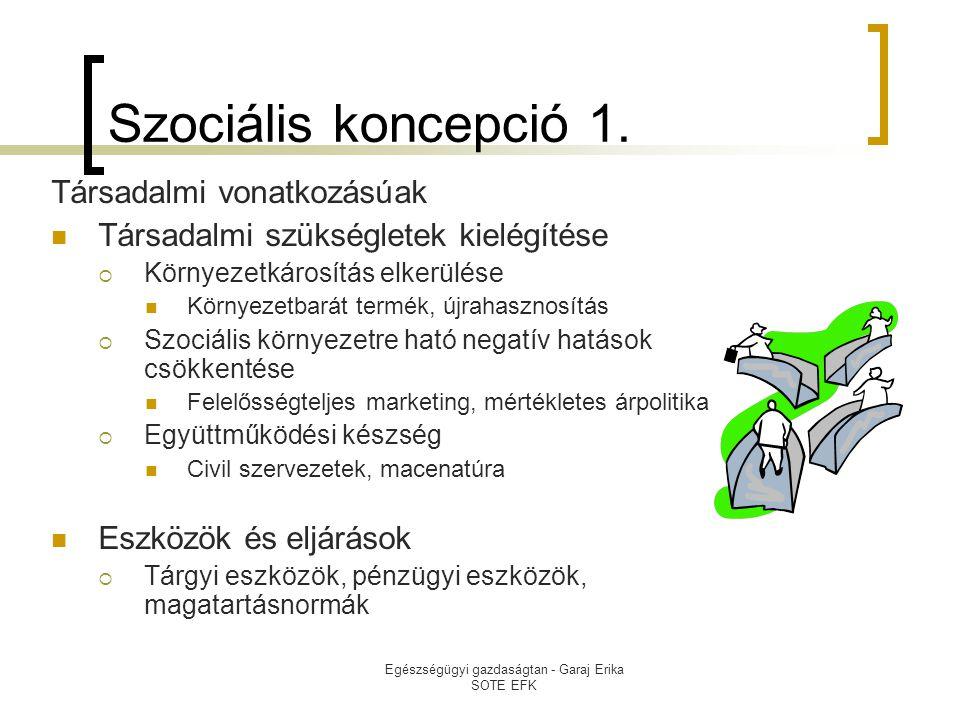 Egészségügyi gazdaságtan - Garaj Erika SOTE EFK Szociális koncepció 1. Társadalmi vonatkozásúak  Társadalmi szükségletek kielégítése  Környezetkáros