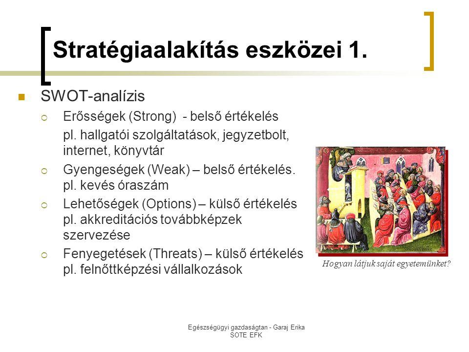 Egészségügyi gazdaságtan - Garaj Erika SOTE EFK Stratégiaalakítás eszközei 1.  SWOT-analízis  Erősségek (Strong) - belső értékelés pl. hallgatói szo