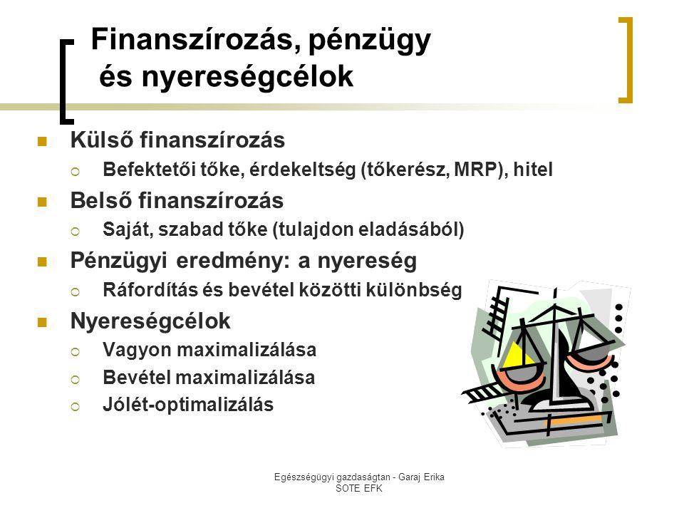 Egészségügyi gazdaságtan - Garaj Erika SOTE EFK Finanszírozás, pénzügy és nyereségcélok  Külső finanszírozás  Befektetői tőke, érdekeltség (tőkerész, MRP), hitel  Belső finanszírozás  Saját, szabad tőke (tulajdon eladásából)  Pénzügyi eredmény: a nyereség  Ráfordítás és bevétel közötti különbség  Nyereségcélok  Vagyon maximalizálása  Bevétel maximalizálása  Jólét-optimalizálás
