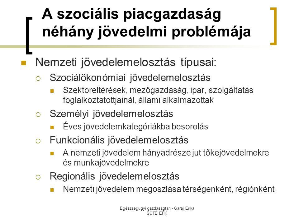 Egészségügyi gazdaságtan - Garaj Erika SOTE EFK A szociális piacgazdaság néhány jövedelmi problémája  Nemzeti jövedelemelosztás típusai:  Szociálökonómiai jövedelemelosztás  Szektoreltérések, mezőgazdaság, ipar, szolgáltatás foglalkoztatottjainál, állami alkalmazottak  Személyi jövedelemelosztás  Éves jövedelemkategóriákba besorolás  Funkcionális jövedelemelosztás  A nemzeti jövedelem hányadrésze jut tőkejövedelmekre és munkajövedelmekre  Regionális jövedelemelosztás  Nemzeti jövedelem megoszlása térségenként, régiónként