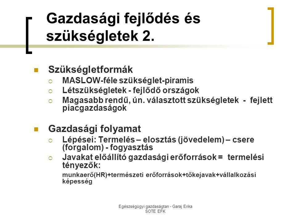 Egészségügyi gazdaságtan - Garaj Erika SOTE EFK Gazdasági fejlődés és szükségletek 2.  Szükségletformák  MASLOW-féle szükséglet-piramis  Létszükség