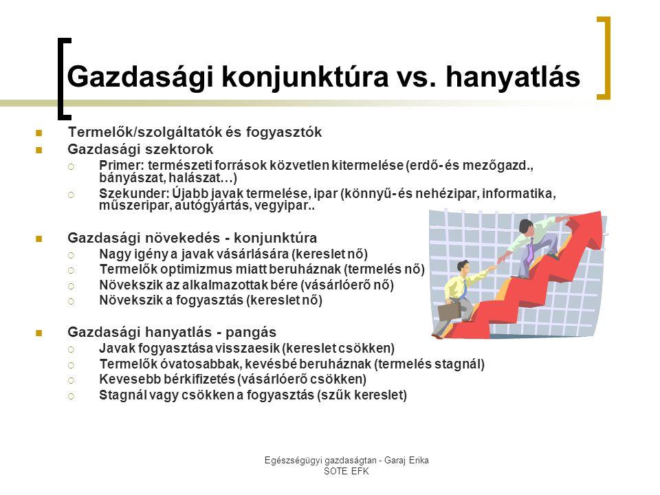 Egészségügyi gazdaságtan - Garaj Erika SOTE EFK Gazdasági konjunktúra vs. hanyatlás  Termelők/szolgáltatók és fogyasztók  Gazdasági szektorok  Prim