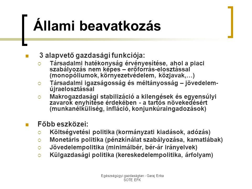 Egészségügyi gazdaságtan - Garaj Erika SOTE EFK Állami beavatkozás  3 alapvető gazdasági funkciója:  Társadalmi hatékonyság érvényesítése, ahol a pi