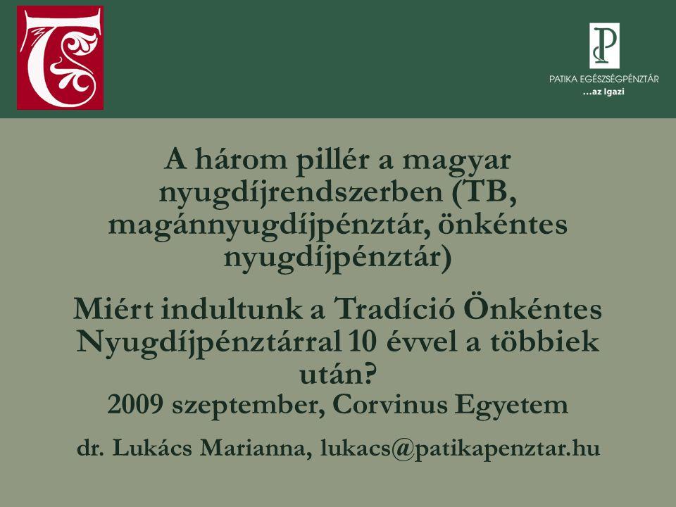 Állami nyugdíjrendszer: legfontosabb mutatószámok (2007, 2008)  Bevétel: 2 872 milliárd forint  Kiadás: 2 891,7 milliárd (ebből 2 841 milliárd a nyugdíjszolgáltatás, a maradék működési költség)  Az alap hiánya a második pillér miatt kieső járulékokkal együtt 2007-ben: 500 milliárd, ami a magyar GDP 2%- ának felel meg  Járadékban részesülők száma: 3,03 millió fő, melyből  1,7 millió fő az öregségi nyugdíj  1,33 rokkantnyugdíj vagy egyéb járadék