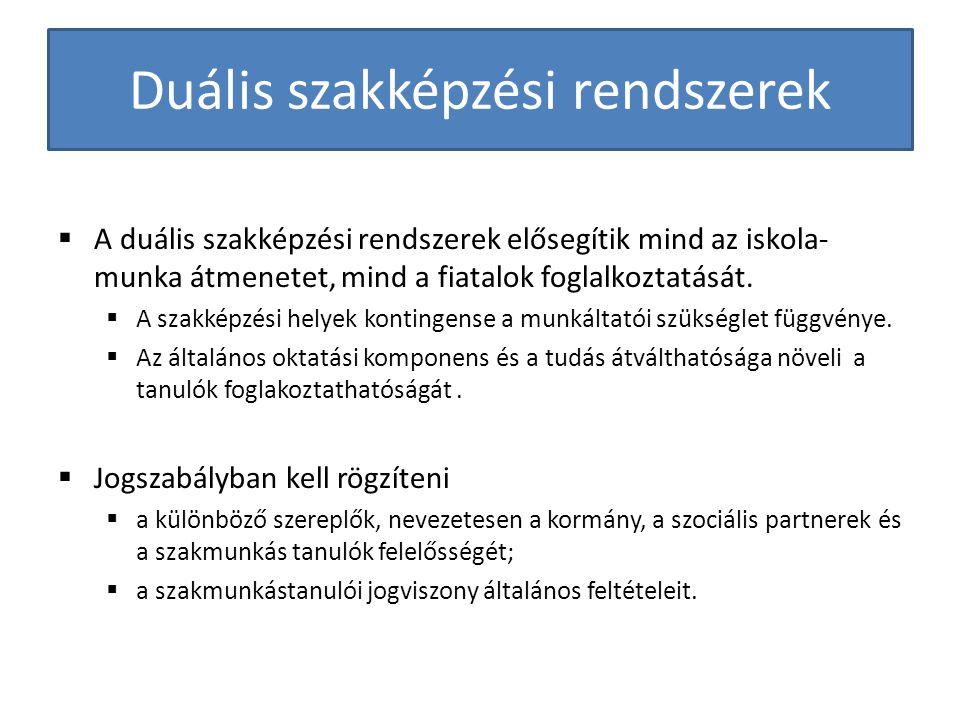 Duális szakképzési rendszerek  A duális szakképzési rendszerek elősegítik mind az iskola- munka átmenetet, mind a fiatalok foglalkoztatását.
