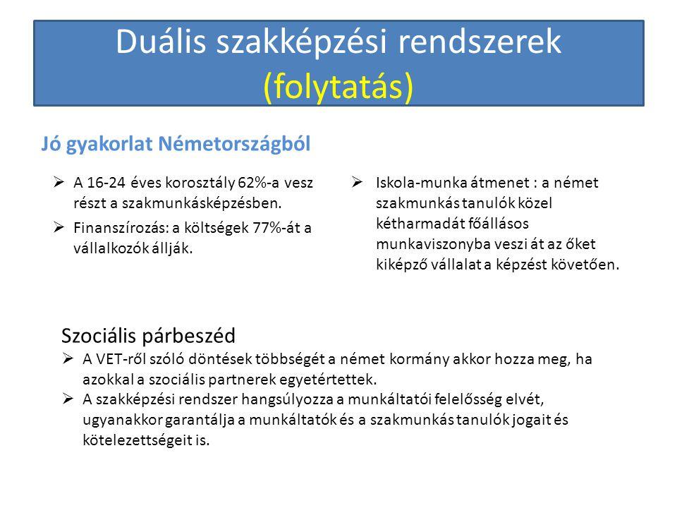 Duális szakképzési rendszerek (folytatás)  A 16-24 éves korosztály 62%-a vesz részt a szakmunkásképzésben.