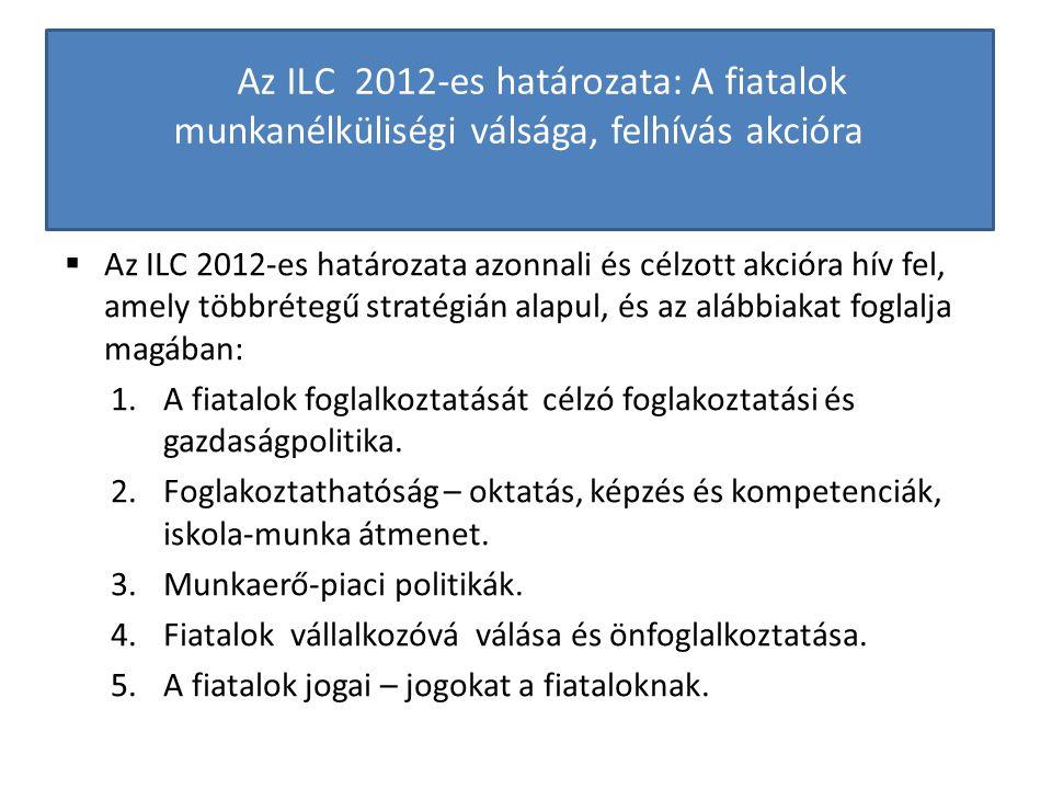 Az ILC 2012-es határozata: A fiatalok munkanélküliségi válsága, felhívás akcióra  Az ILC 2012-es határozata azonnali és célzott akcióra hív fel, amely többrétegű stratégián alapul, és az alábbiakat foglalja magában: 1.A fiatalok foglalkoztatását célzó foglakoztatási és gazdaságpolitika.