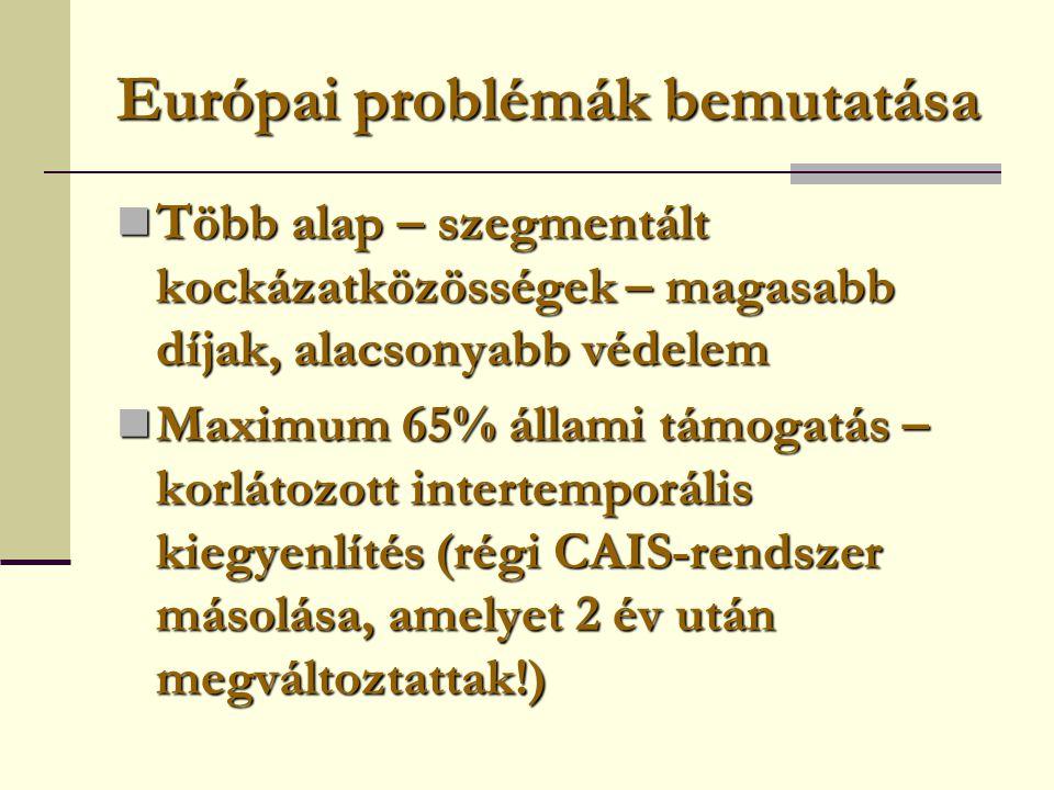Európai problémák bemutatása  Több alap – szegmentált kockázatközösségek – magasabb díjak, alacsonyabb védelem  Maximum 65% állami támogatás – korlátozott intertemporális kiegyenlítés (régi CAIS-rendszer másolása, amelyet 2 év után megváltoztattak!)